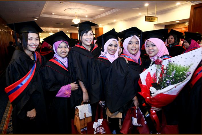 Lincoln University College Malaysia